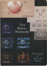History of the Water Molecule', R. Hayward, reproduced from L. Pauling and R. Hayward, The Architecture of Molecules (San Francisco: W H Freeman and Co., 1964).