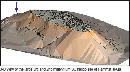 3-D view of the large 3rd and 2nd millennium BC hilltop site of Hammat al-Qa as reconstructed by Glynn Barratt.
