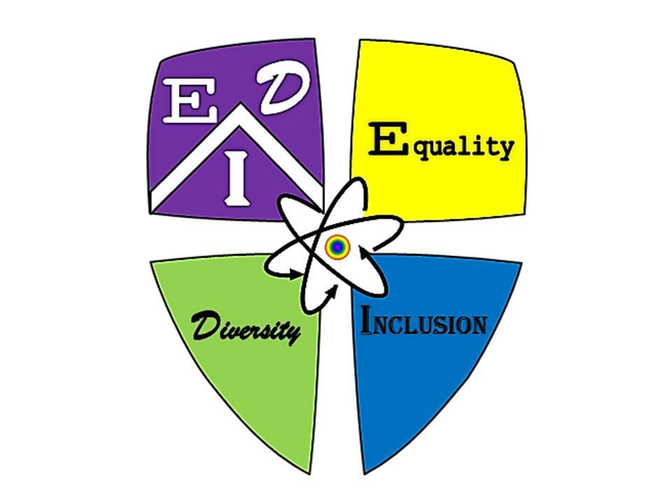 Equality inclusion