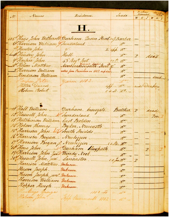 1818 election agent's book (DCG/10/5)